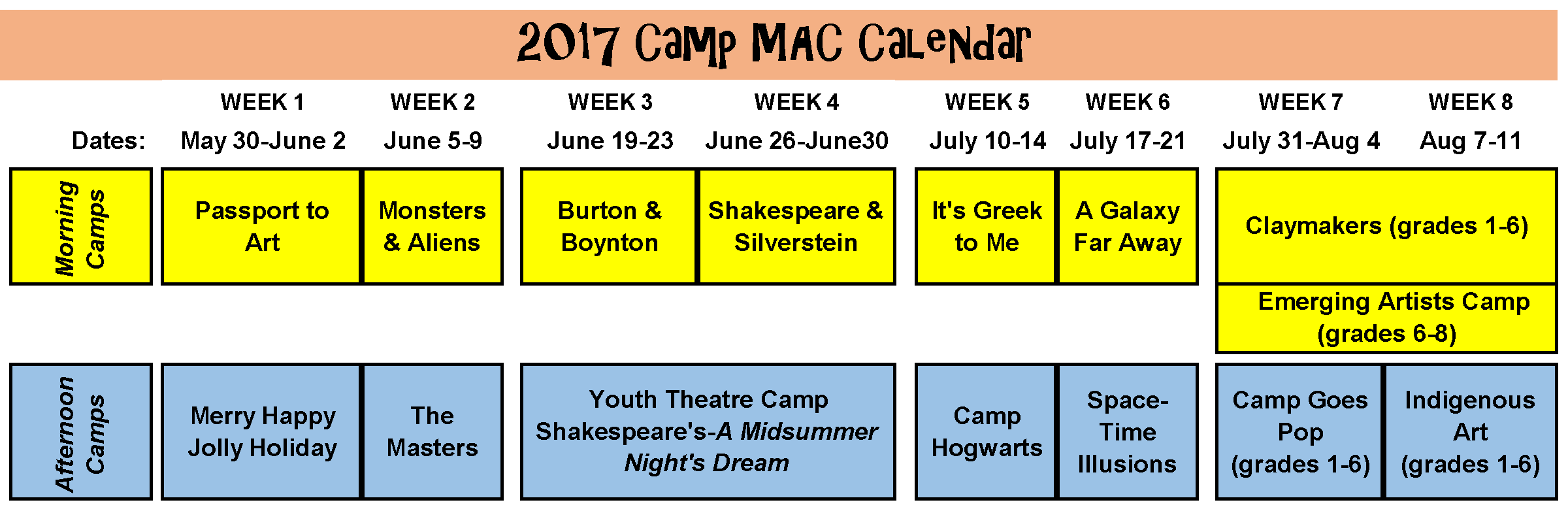 camp MAC 2017 schedule